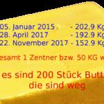 200 kg und was nun ?