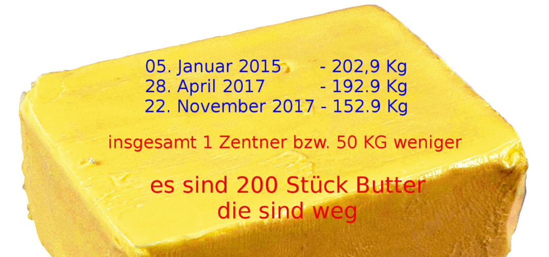 Zentner Kg